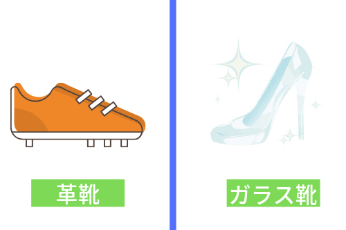 革製の靴とガラスの靴(ハロー効果の例)